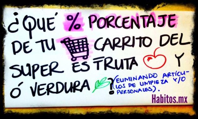 Buenos hábitos - % de carrito de compras