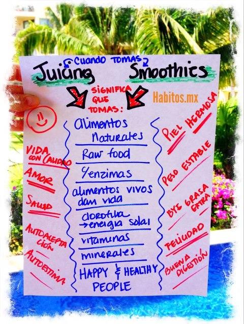 Juicing - cuando tomar juicing